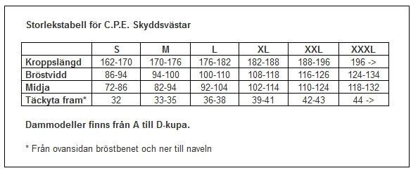 Storlekstabeller aa804324cedd5